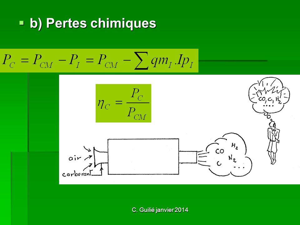 b) Pertes chimiques