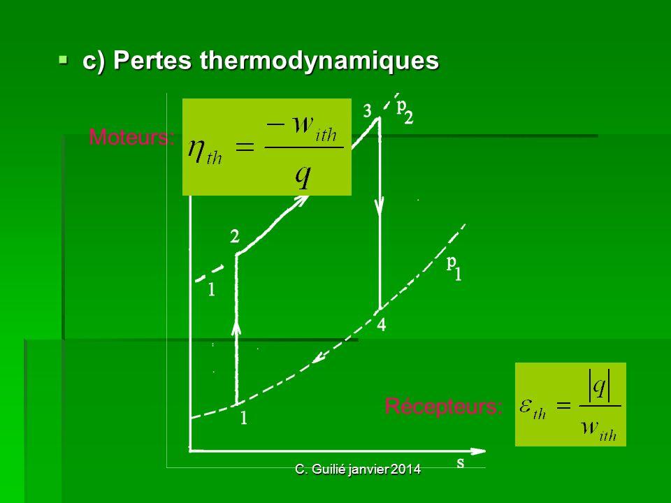 c) Pertes thermodynamiques Moteurs: Récepteurs: