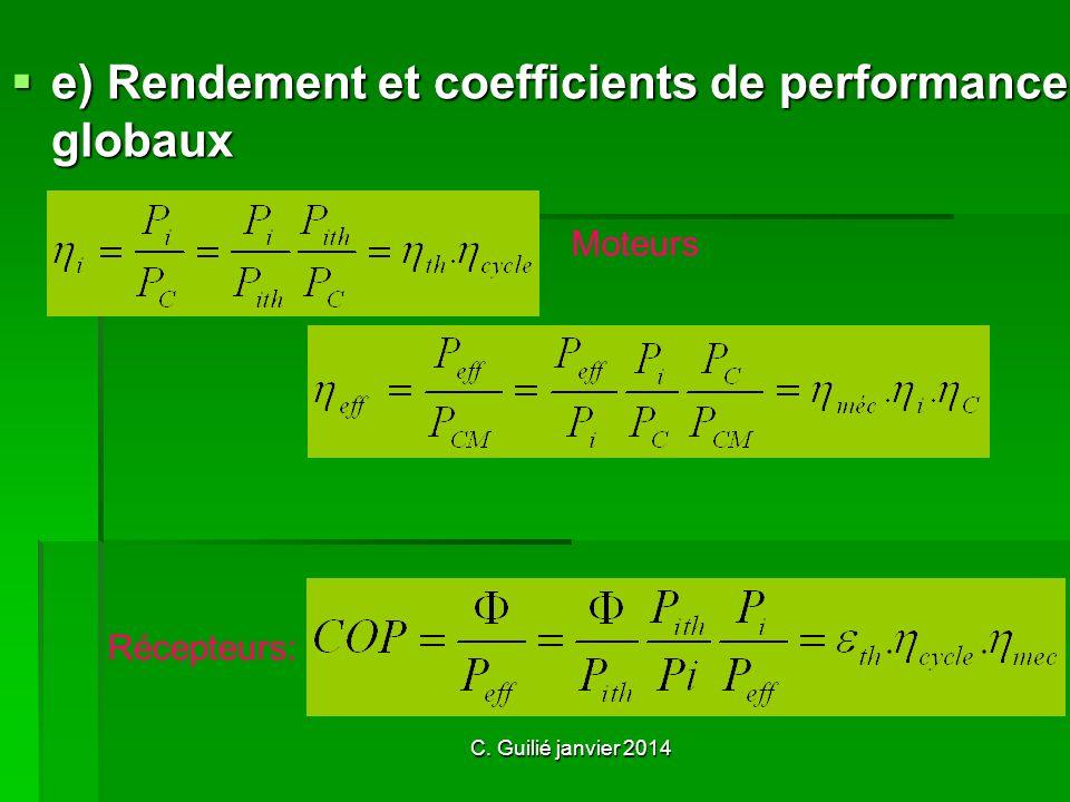 e) Rendement et coefficients de performance globaux Moteurs Récepteurs: