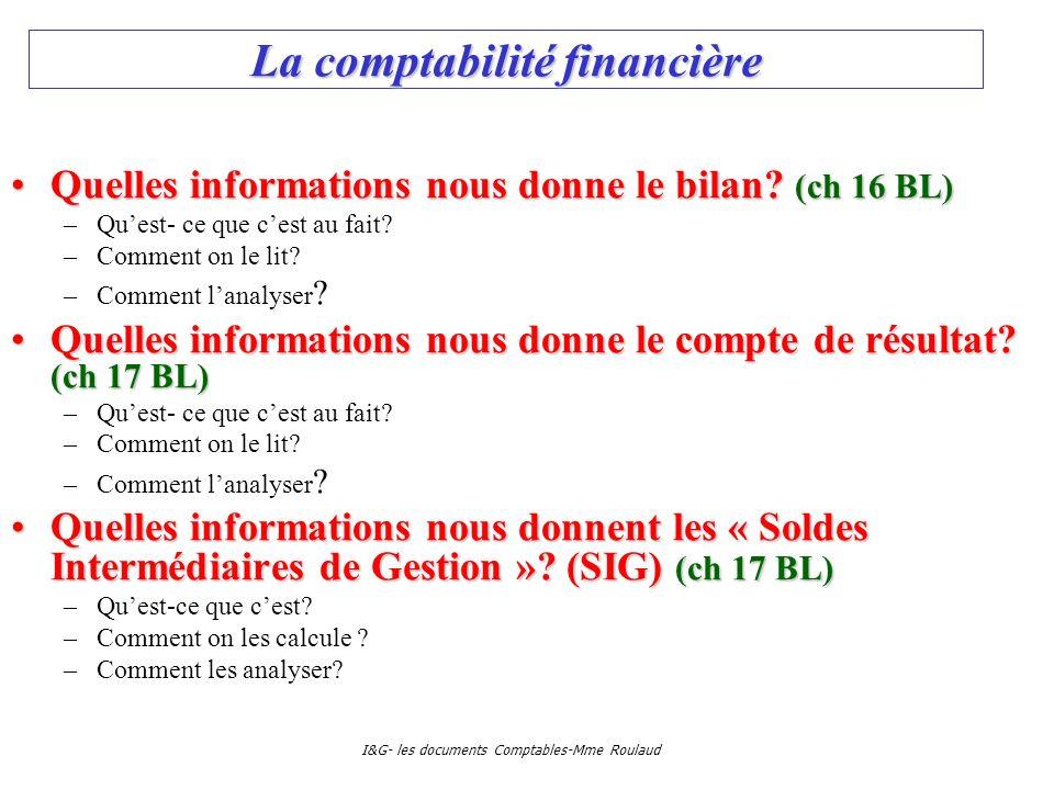I&G- les documents Comptables-Mme Roulaud La comptabilité financière Quelles informations nous donne le bilan? (ch 16 BL)Quelles informations nous don