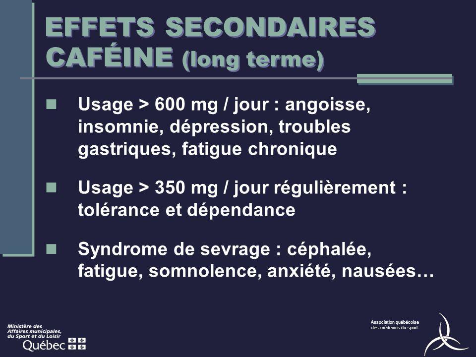 Association québécoise des médecins du sport EFFETS SECONDAIRES Usage > 600 mg / jour : angoisse, insomnie, dépression, troubles gastriques, fatigue c