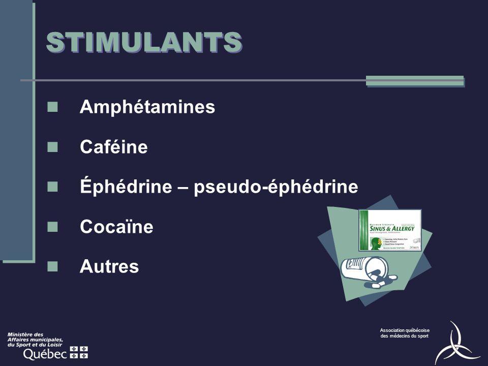 Association québécoise des médecins du sport STIMULANTS Amphétamines Caféine Éphédrine – pseudo-éphédrine Cocaïne Autres