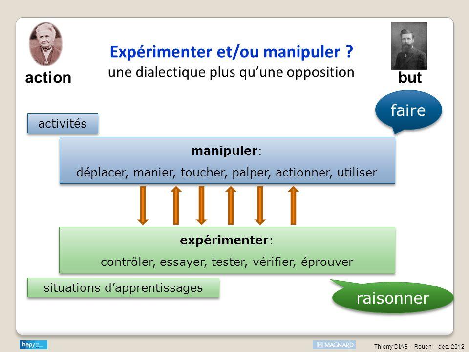 Thierry DIAS – Rouen – dec. 2012 Expérimenter et/ou manipuler ? une dialectique plus quune opposition manipuler: déplacer, manier, toucher, palper, ac