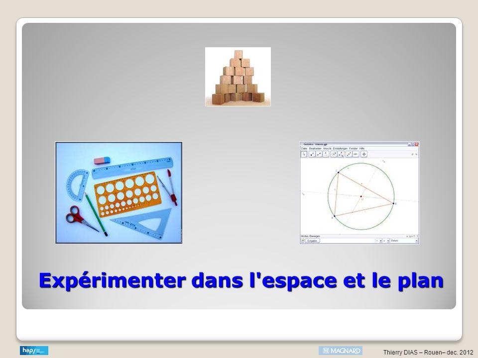 Thierry DIAS – Rouen– dec. 2012 Expérimenter dans l'espace et le plan