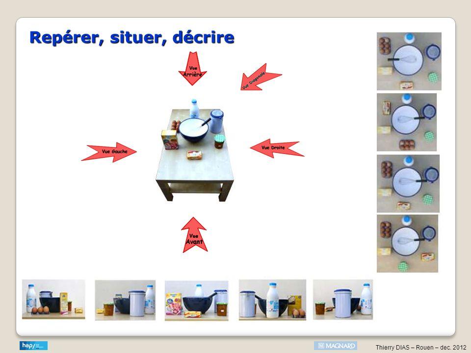 Thierry DIAS – Rouen – dec. 2012 Repérer, situer, décrire