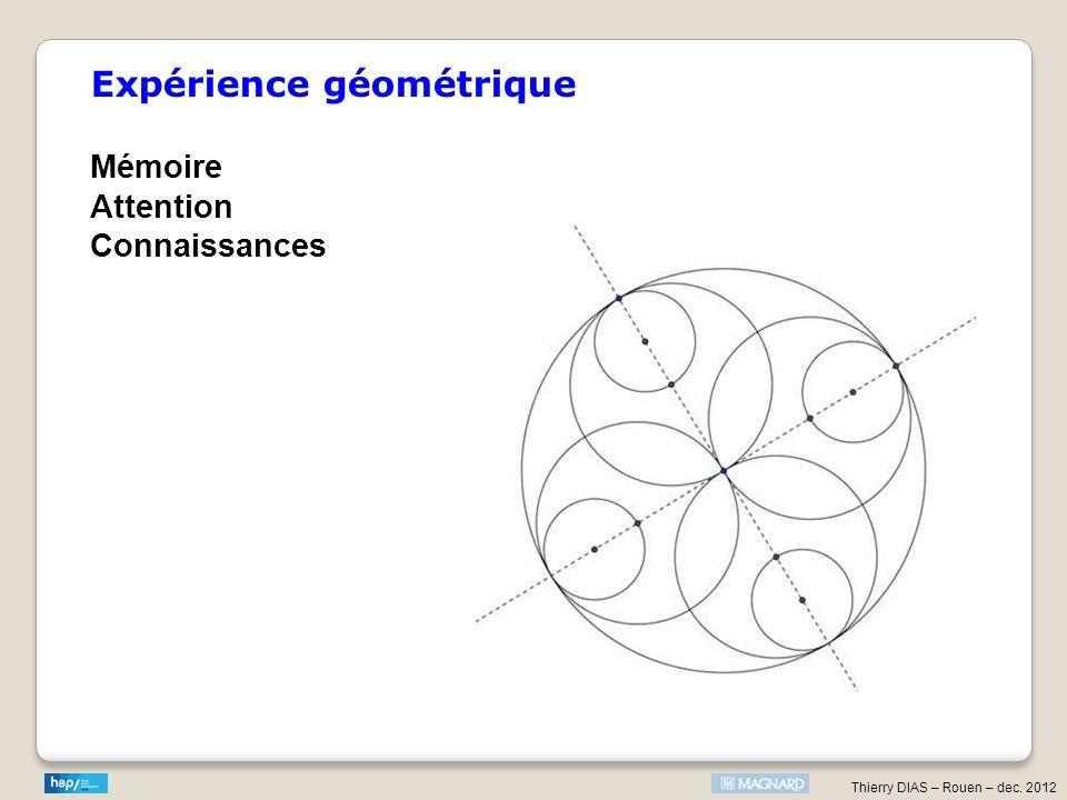 Thierry DIAS – Rouen – dec. 2012 Expérience géométrique Mémoire Attention Connaissances