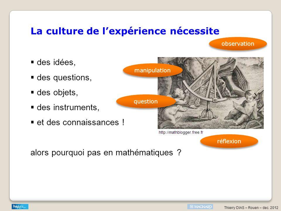 Thierry DIAS – Rouen – dec.2012 des idées . des questions .