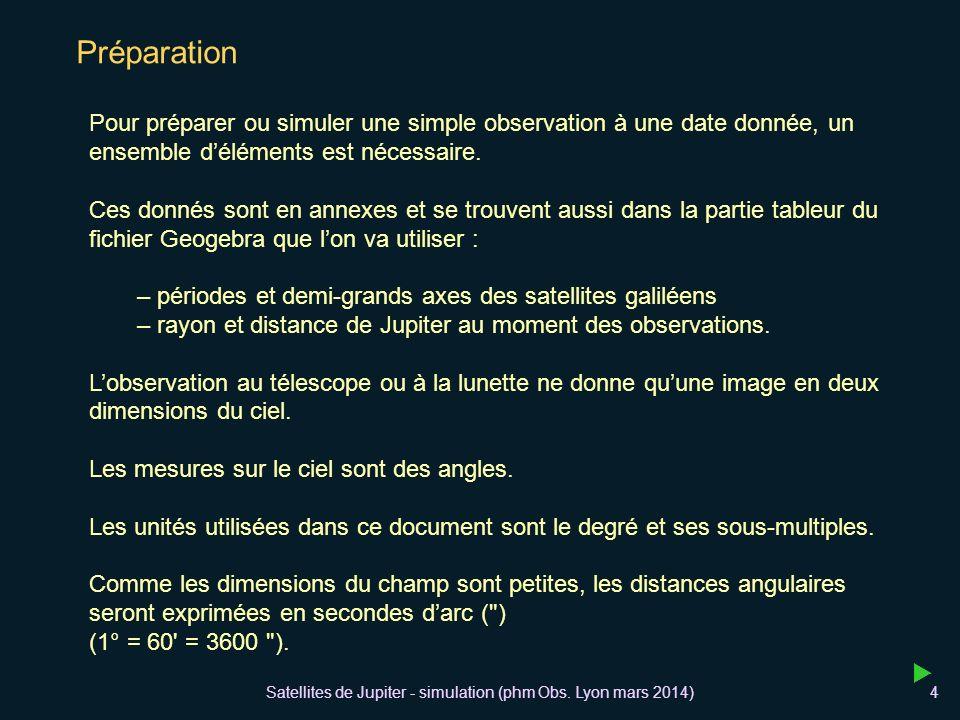 Satellites de Jupiter - simulation (phm Obs. Lyon mars 2014)4 Préparation Pour préparer ou simuler une simple observation à une date donnée, un ensemb