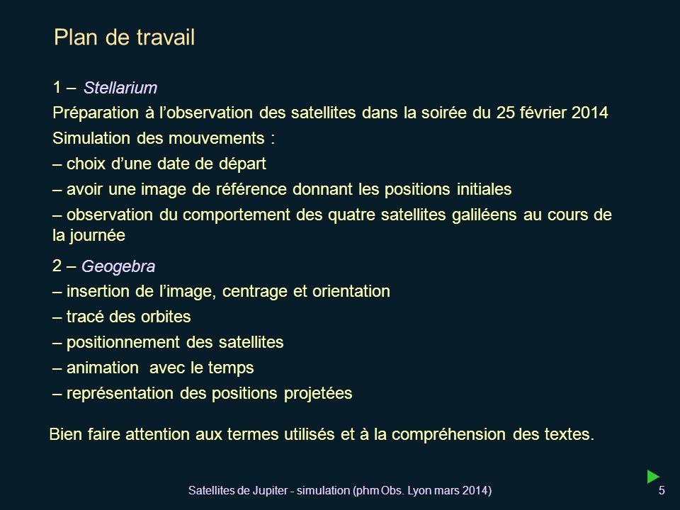 Satellites de Jupiter - simulation (phm Obs. Lyon mars 2014)5 Plan de travail 2 – – insertion de limage, centrage et orientation – tracé des orbites –