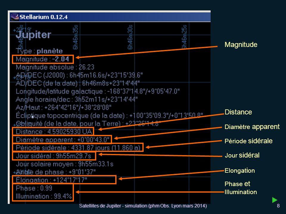 Satellites de Jupiter - simulation (phm Obs. Lyon mars 2014)8 Magnitude Distance Période sidérale Diamètre apparent Jour sidéral Phase et Illumination