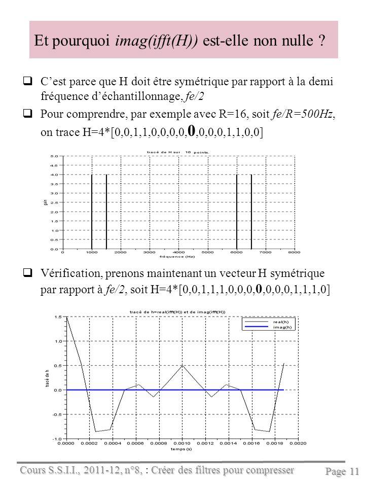 Cours S.S.I.I., 2011-12, n°8, Créer des filtres pour compresser Cours S.S.I.I., 2011-12, n°8, : Créer des filtres pour compresser Page 11 Et pourquoi imag(ifft(H)) est-elle non nulle .