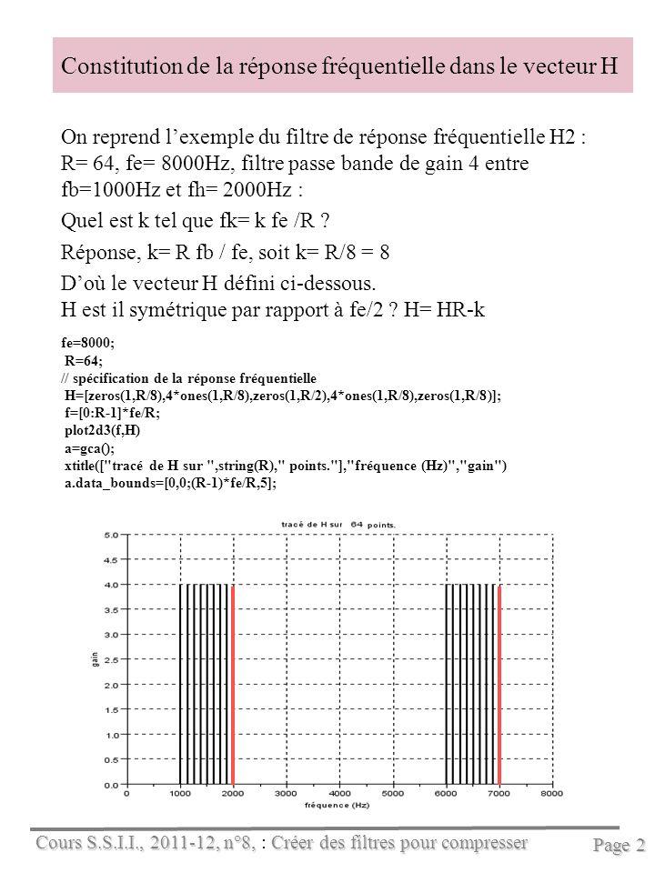Cours S.S.I.I., 2011-12, n°8, Créer des filtres pour compresser Cours S.S.I.I., 2011-12, n°8, : Créer des filtres pour compresser Page 2 Constitution