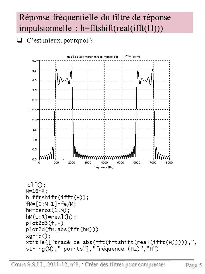 Cours S.S.I.I., 2011-12, n°8, Créer des filtres pour compresser Cours S.S.I.I., 2011-12, n°8, : Créer des filtres pour compresser Page 5 Réponse fréquentielle du filtre de réponse impulsionnelle : h=fftshift(real(ifft(H))) Cest mieux, pourquoi .