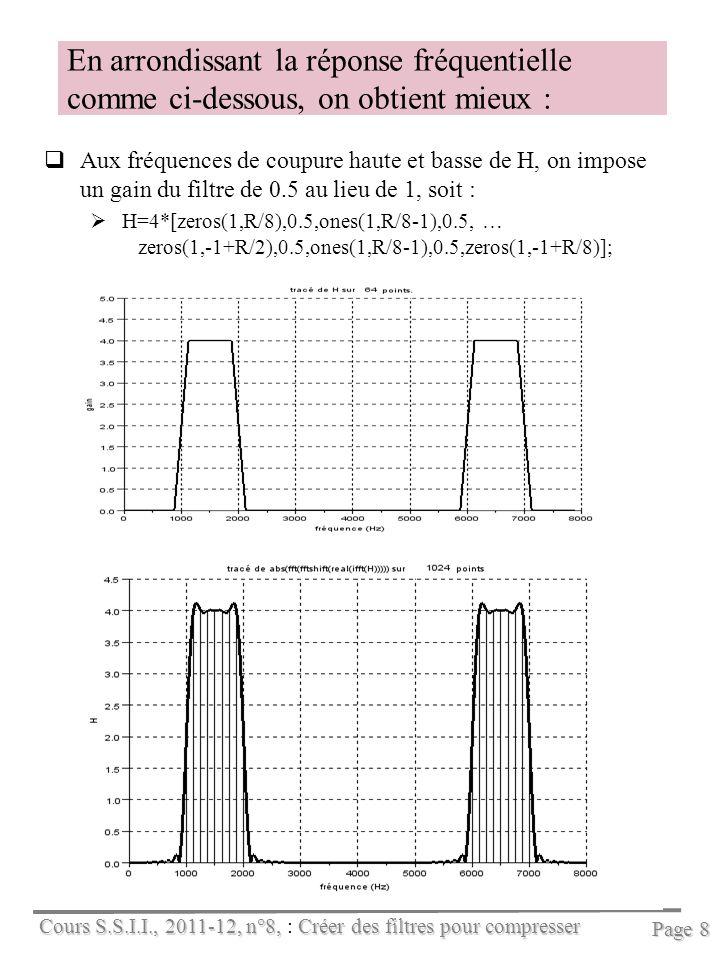 Cours S.S.I.I., 2011-12, n°8, Créer des filtres pour compresser Cours S.S.I.I., 2011-12, n°8, : Créer des filtres pour compresser Page 8 En arrondissant la réponse fréquentielle comme ci-dessous, on obtient mieux : Aux fréquences de coupure haute et basse de H, on impose un gain du filtre de 0.5 au lieu de 1, soit : H=4*[zeros(1,R/8),0.5,ones(1,R/8-1),0.5, … zeros(1,-1+R/2),0.5,ones(1,R/8-1),0.5,zeros(1,-1+R/8)];