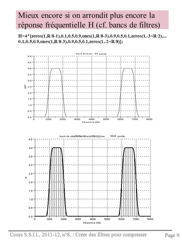 Cours S.S.I.I., 2011-12, n°8, Créer des filtres pour compresser Cours S.S.I.I., 2011-12, n°8, : Créer des filtres pour compresser Page 9 Mieux encore si on arrondit plus encore la réponse fréquentielle H (cf.