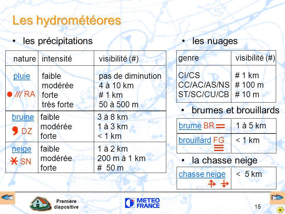 Première diapositive Origines du trouble atmosphérique Le trouble atmosphérique a de multiples origines, fonction de la nature et de la densité des aé