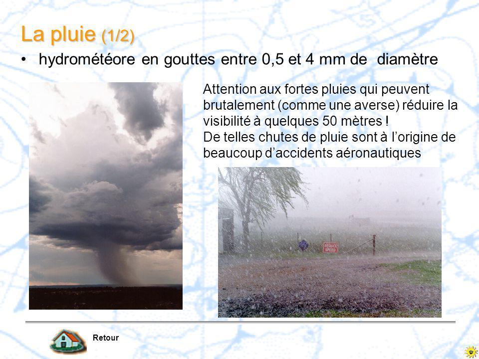 Première diapositive 15 brumebrume BR 1 à 5 km Les hydrométéores les nuages CI/CS # 1 km CC/AC/AS/NS # 100 m ST/SC/CU/CB # 10 m les précipitations pluiepluie faible pas de diminution modérée4 à 10 km forte# 1 km très forte50 à 500 m RA bruinebruinefaible 3 à 8 km modérée1 à 3 km forte< 1 km neigeneigefaible 1 à 2 km modérée200 m à 1 km forte# 50 m genre visibilité (#) natureintensité visibilité (#) brumes et brouillards brouillardbrouillard FG< 1 km la chasse neige DZ SN chasse neigechasse neige < 5 km