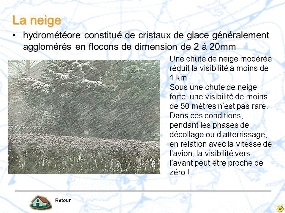 Retour La bruine hydrométéore en gouttes de moins de 0,5 mm de diamètre En général, la visibilité tombe entre 1 et 3 km, en fonction de lintensité du météore.