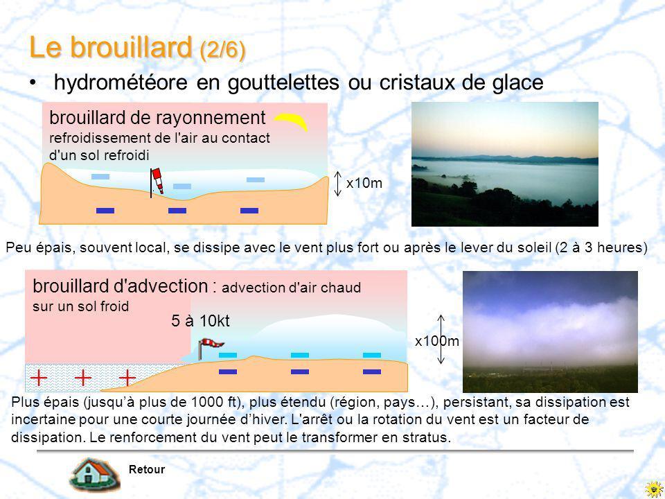 Le brouillard (1/6) Retour hydrométéore en gouttelettes ou cristaux de glace La visibilité météorologique (VIS) est réduite à moins de 1km. Lhumidité