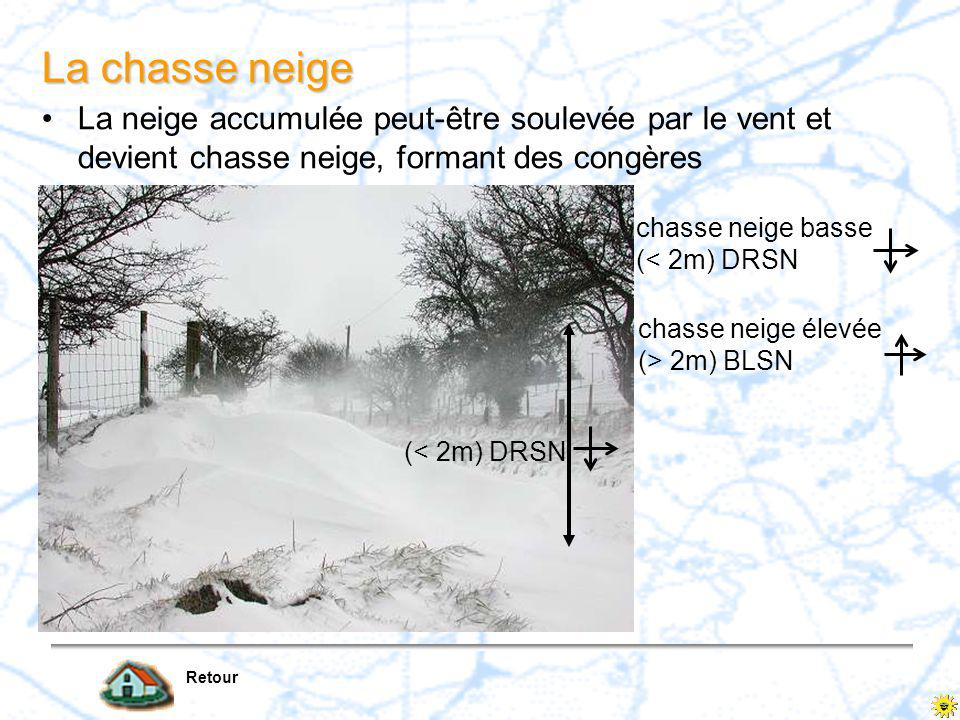 Retour Le brouillard (6/6) Climatologie du brouillard (VIS inférieure à 1000 mètres) en France Nombre moyen de jours de brouillard observés chaque année sur la période normale 1961/1990.