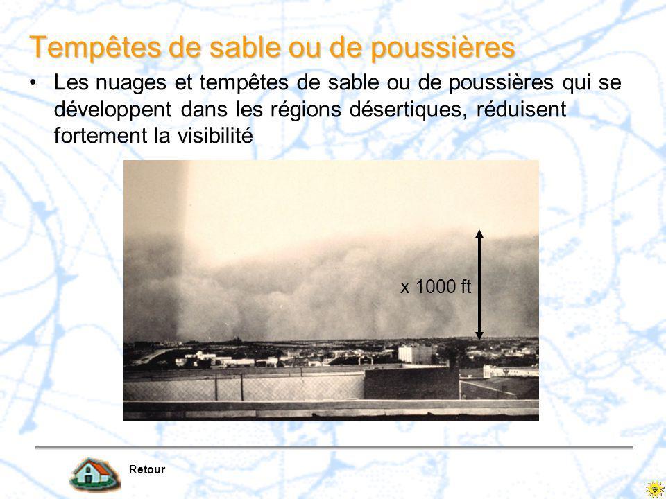 La fumée Retour peut aussi former un brouillard industriel