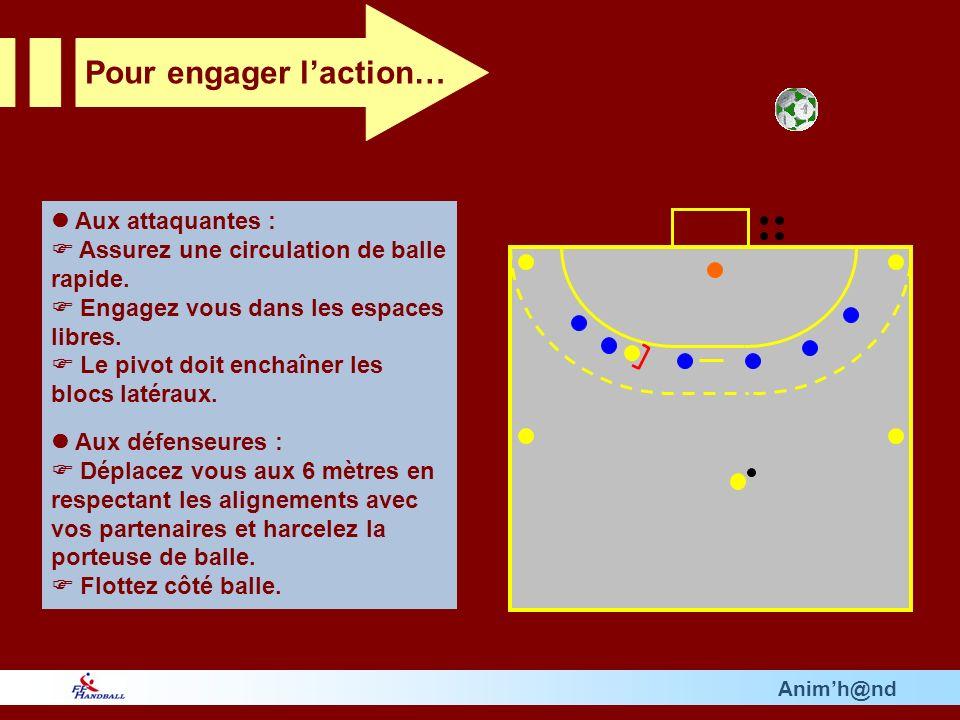 Animh@nd A lailière gauche : Sur la passe de la demi centre à larrière gauche, tu cours pour recevoir la balle.