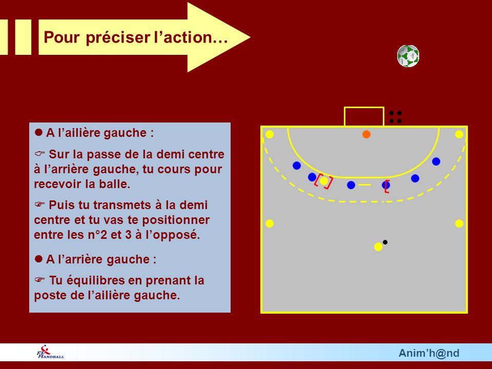 Animh@nd Portez votre attention sur : La circulation de balle rapide et la réception de la balle dans les espaces libres.