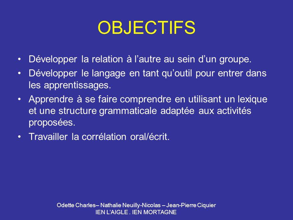 Odette Charles– Nathalie Neuilly-Nicolas – Jean-Pierre Ciquier IEN LAIGLE. IEN MORTAGNE OBJECTIFS Développer la relation à lautre au sein dun groupe.
