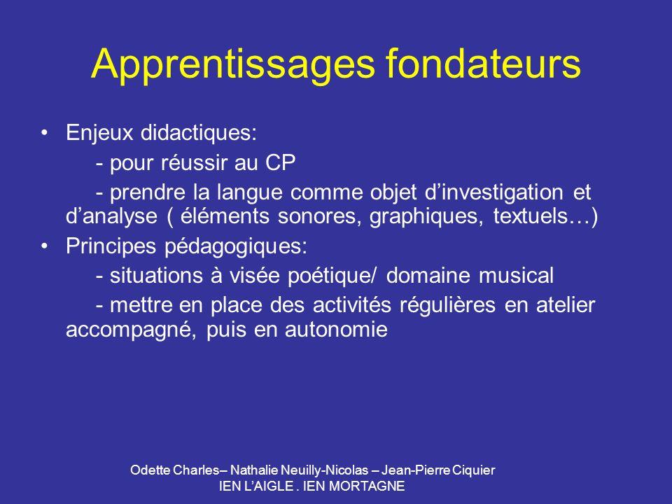 Odette Charles– Nathalie Neuilly-Nicolas – Jean-Pierre Ciquier IEN LAIGLE. IEN MORTAGNE Apprentissages fondateurs Enjeux didactiques: - pour réussir a