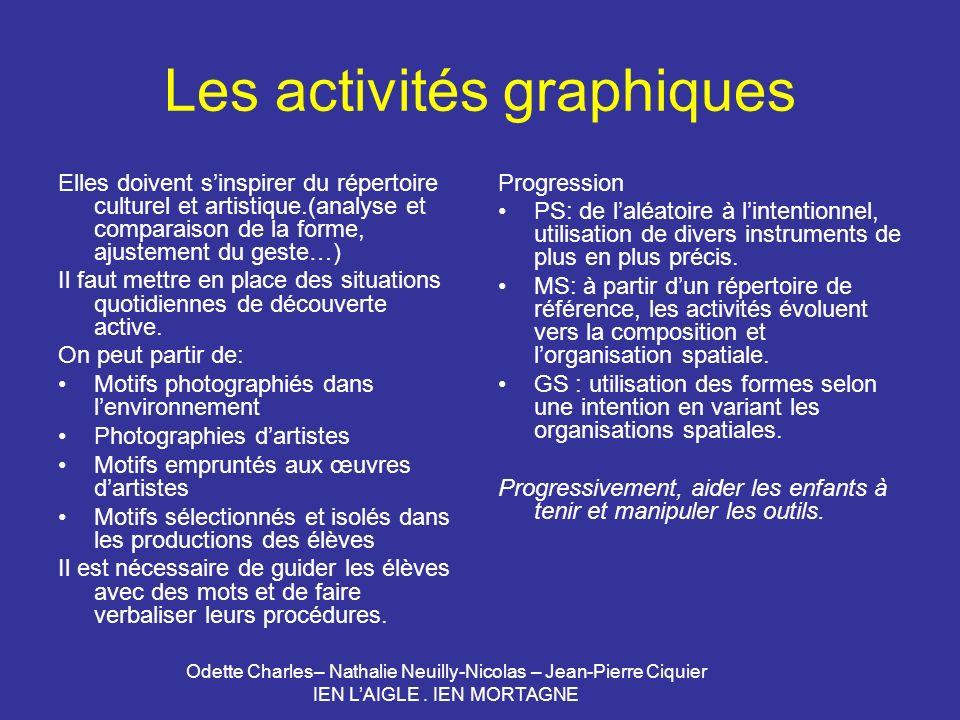 Odette Charles– Nathalie Neuilly-Nicolas – Jean-Pierre Ciquier IEN LAIGLE. IEN MORTAGNE Les activités graphiques Elles doivent sinspirer du répertoire