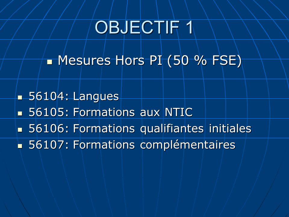 OBJECTIF 1 Mesures Hors PI (50 % FSE) Mesures Hors PI (50 % FSE) 56104: Langues 56104: Langues 56105: Formations aux NTIC 56105: Formations aux NTIC 5