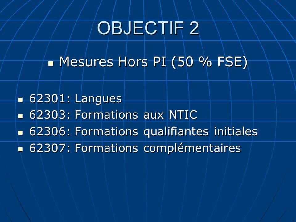 OBJECTIF 2 Mesures Hors PI (50 % FSE) Mesures Hors PI (50 % FSE) 62301: Langues 62301: Langues 62303: Formations aux NTIC 62303: Formations aux NTIC 6