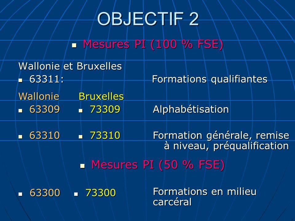 OBJECTIF 2 Mesures PI (100 % FSE) Mesures PI (100 % FSE) Wallonie et Bruxelles 63311: Formations qualifiantes 63311: Formations qualifiantes Wallonie