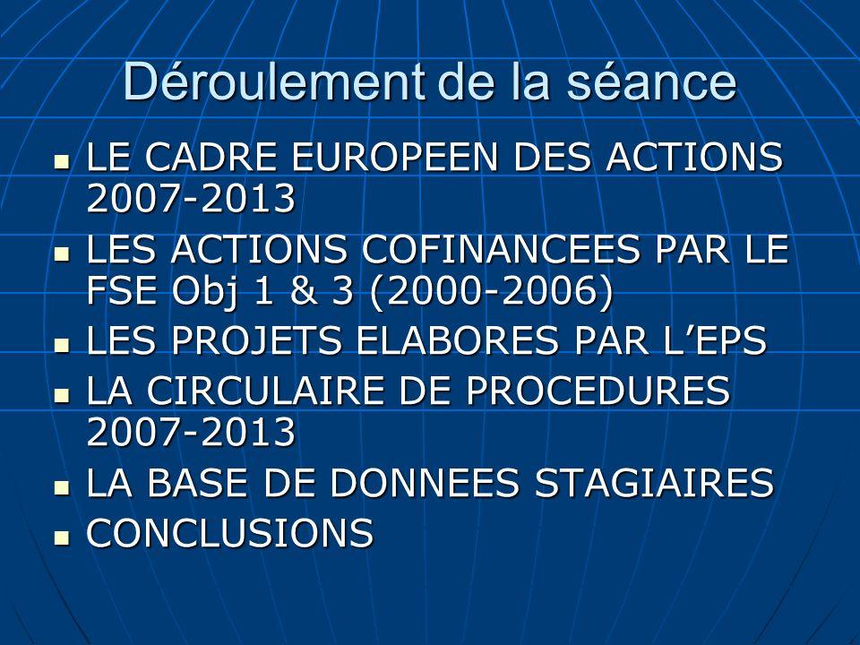 Déroulement de la séance LE CADRE EUROPEEN DES ACTIONS 2007-2013 LE CADRE EUROPEEN DES ACTIONS 2007-2013 LES ACTIONS COFINANCEES PAR LE FSE Obj 1 & 3