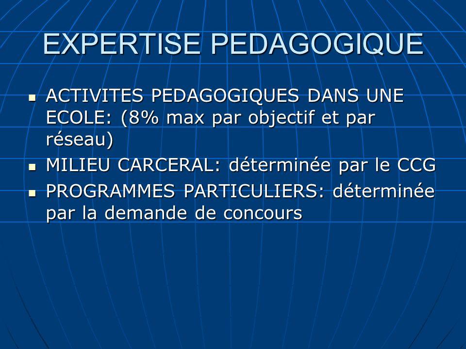 EXPERTISE PEDAGOGIQUE ACTIVITES PEDAGOGIQUES DANS UNE ECOLE: (8% max par objectif et par réseau) ACTIVITES PEDAGOGIQUES DANS UNE ECOLE: (8% max par ob