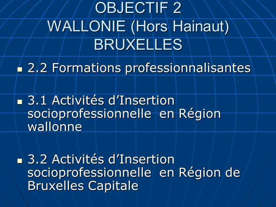 OBJECTIF 2 WALLONIE (Hors Hainaut) BRUXELLES 2.2 Formations professionnalisantes 2.2 Formations professionnalisantes 3.1 Activités dInsertion sociopro