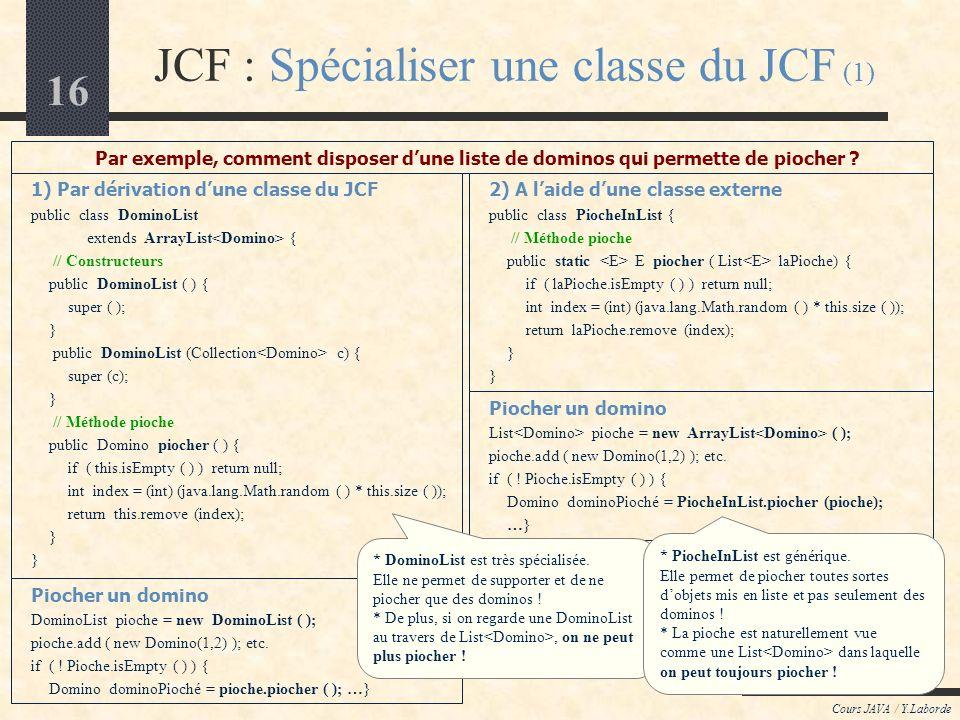 16 JCF : Spécialiser une classe du JCF (1) Cours JAVA / Y.Laborde Par exemple, comment disposer dune liste de dominos qui permette de piocher ? 1) Par