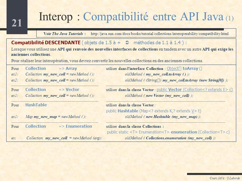21 Interop : Compatibilité entre API Java (1) Cours JAVA / Y.Laborde Compatibilité DESCENDANTE ( objets de 1.5 à + méthodes de 1.1 à 1.4 ) : Lorsque v