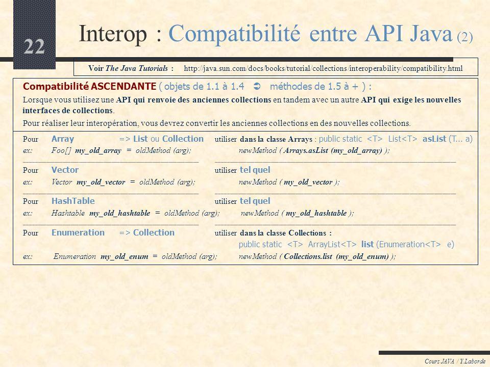 22 Interop : Compatibilité entre API Java (2) Cours JAVA / Y.Laborde Compatibilité ASCENDANTE ( objets de 1.1 à 1.4 méthodes de 1.5 à + ) : Lorsque vo