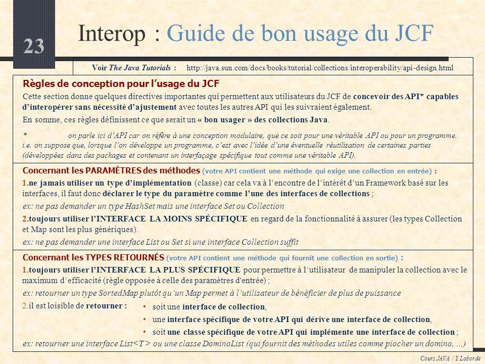23 Interop : Guide de bon usage du JCF Cours JAVA / Y.Laborde Règles de conception pour lusage du JCF Cette section donne quelques directives importan