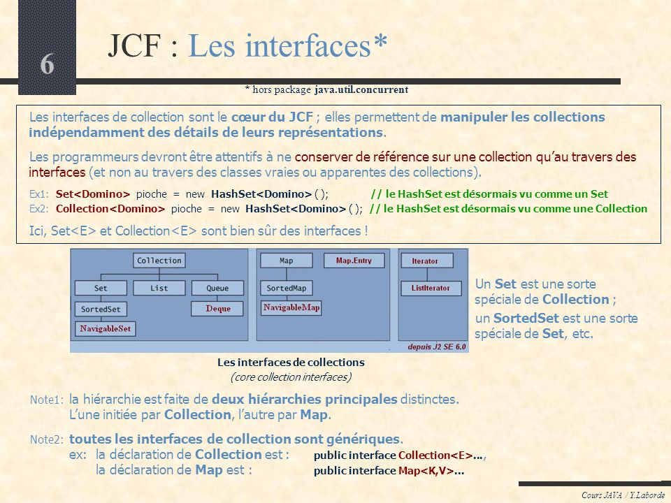 6 JCF : Les interfaces* Cours JAVA / Y.Laborde Les interfaces de collection sont le cœur du JCF ; elles permettent de manipuler les collections indépe