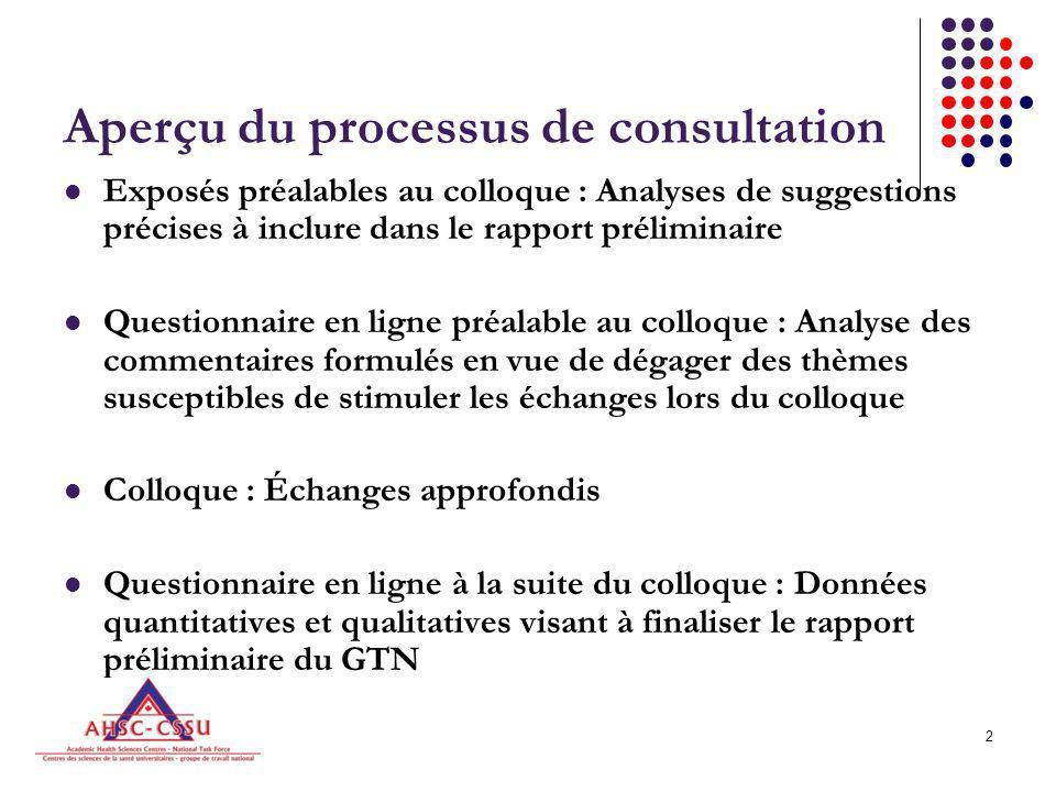 3 Objectifs Exposer certaines des idées issues des exposés et du questionnaire préalable au colloque.