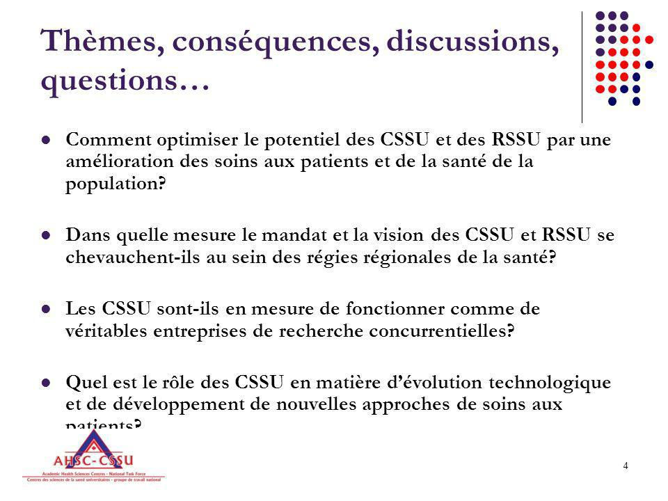 4 Thèmes, conséquences, discussions, questions… Comment optimiser le potentiel des CSSU et des RSSU par une amélioration des soins aux patients et de la santé de la population.