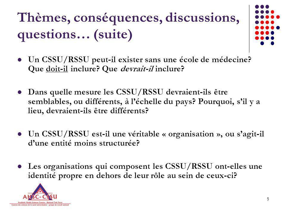6 Thèmes, conséquences, discussions, questions… (suite) Lidentité des CSSU/RSSU est-elle perçue, et perceptible, par les collectivités locales (professionnels et grand public).