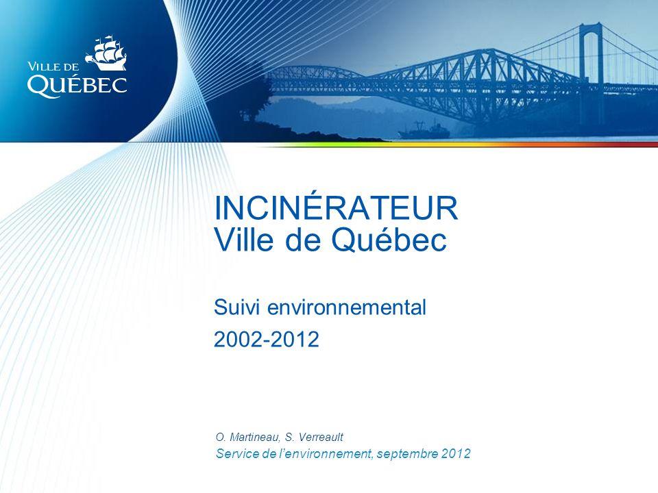 INCINÉRATEUR Ville de Québec Suivi environnemental 2002-2012 O.
