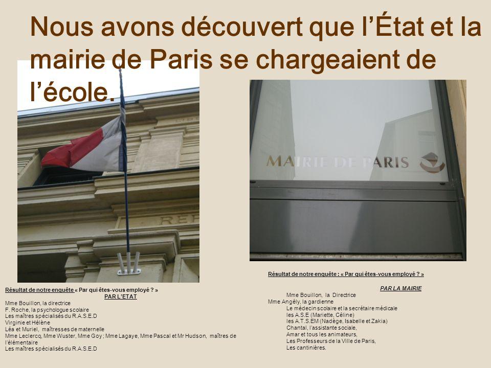 Nous avons découvert que lÉtat et la mairie de Paris se chargeaient de lécole. Résultat de notre enquête : « Par qui êtes-vous employé ? » PAR LA MAIR