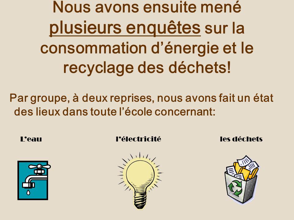 Nous avons ensuite mené plusieurs enquêtes sur la consommation dénergie et le recyclage des déchets! Par groupe, à deux reprises, nous avons fait un é
