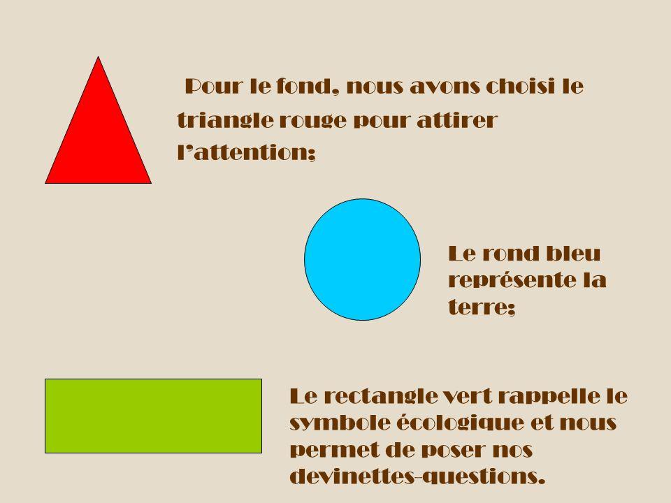 Pour le fond, nous avons choisi le triangle rouge pour attirer lattention; Le rond bleu représente la terre; Le rectangle vert rappelle le symbole éco