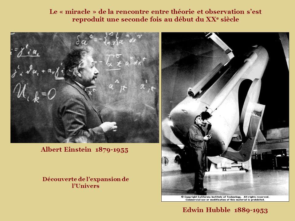 Le « miracle » de la rencontre entre théorie et observation sest reproduit une seconde fois au début du XX e siècle Albert Einstein 1879-1955 Edwin Hubble 1889-1953 Découverte de lexpansion de lUnivers