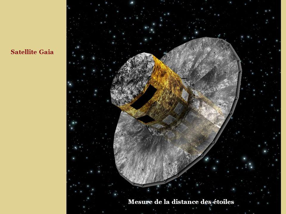 Satellite Gaia Mesure de la distance des étoiles